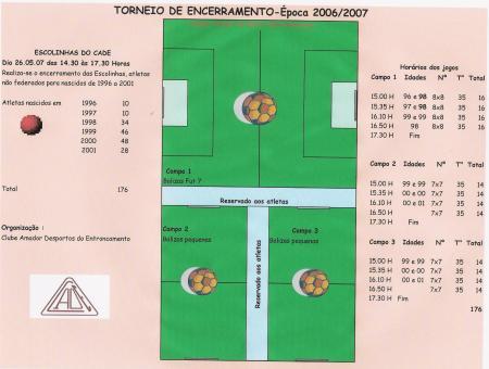 Torneio Encerramento Escolinhas 2006/07